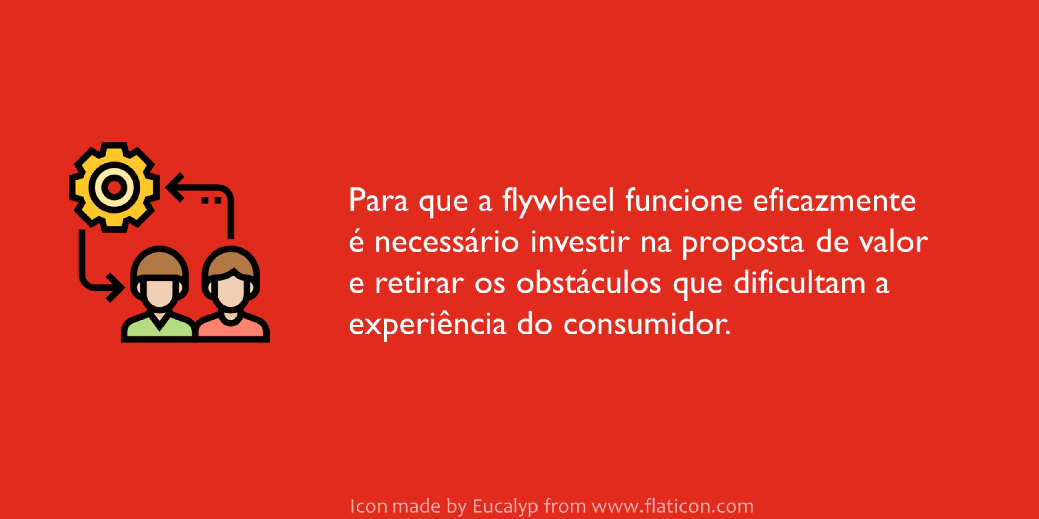 Funil de vendas flywheel
