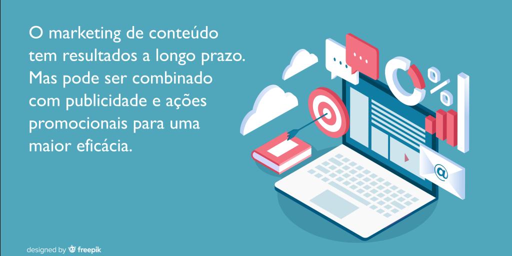 Marketing de conteúdo; resultados; publicidade online.